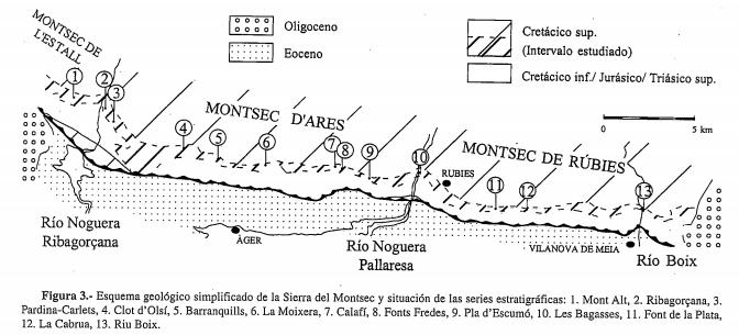 Esquema geològic simplificat de la Serra del Montsec