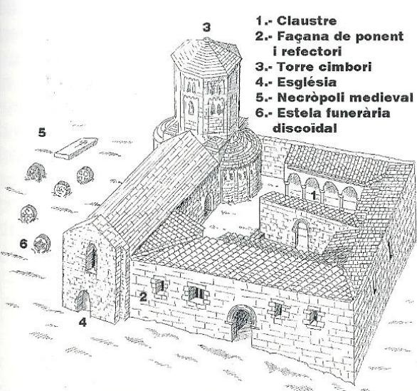 Reconstrucció hipotètica de Sant Pere de Ponts. La Noguera, Lleida. Catalunya. Montsec. Dibuix de Marc-Antoine Sala Fenés.